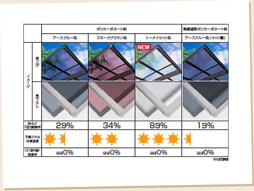 選べる4種類の屋根ふき材