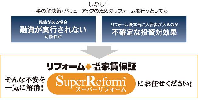 残債がある場合「融資が実行されない」可能性が・リフォーム後本当に入居者が入るのか「不確定な投資効果」そんな不安を一気に解消!リフォーム+一括借上家賃保証「SuperReform」にお任せください。