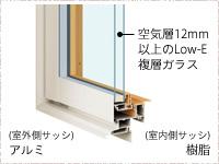 窓まわり|アルミ樹脂複合察し+Low-Eガラス