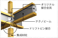 梁・接合部|構造の要を、鉄と集成材で強化